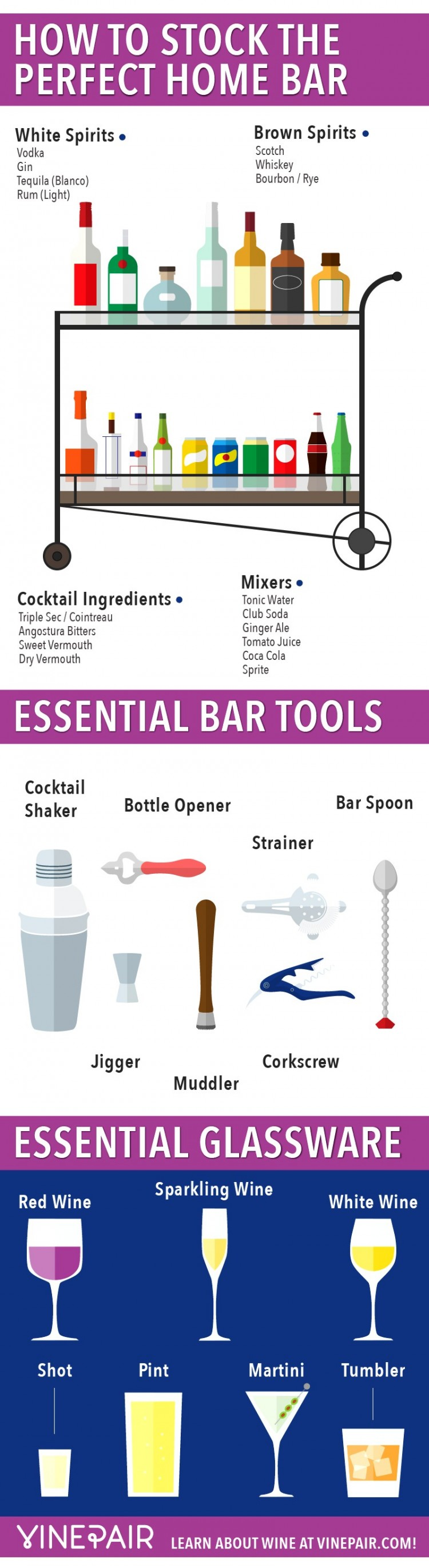 perfect-home-bar-infographic (1)