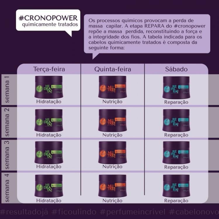 Cronopower Quimicamente Tratados